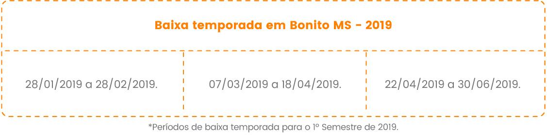 Calendário_Baixa_temporada_Bonito_MS