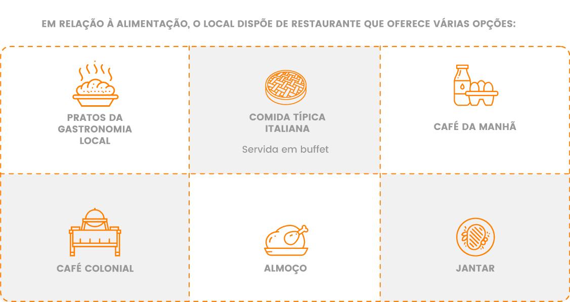 alimentação_no_eco_parque_cia_aventura