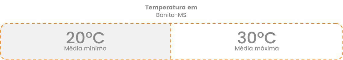 visite_bonito_ms__em_fevereiro_temperatura