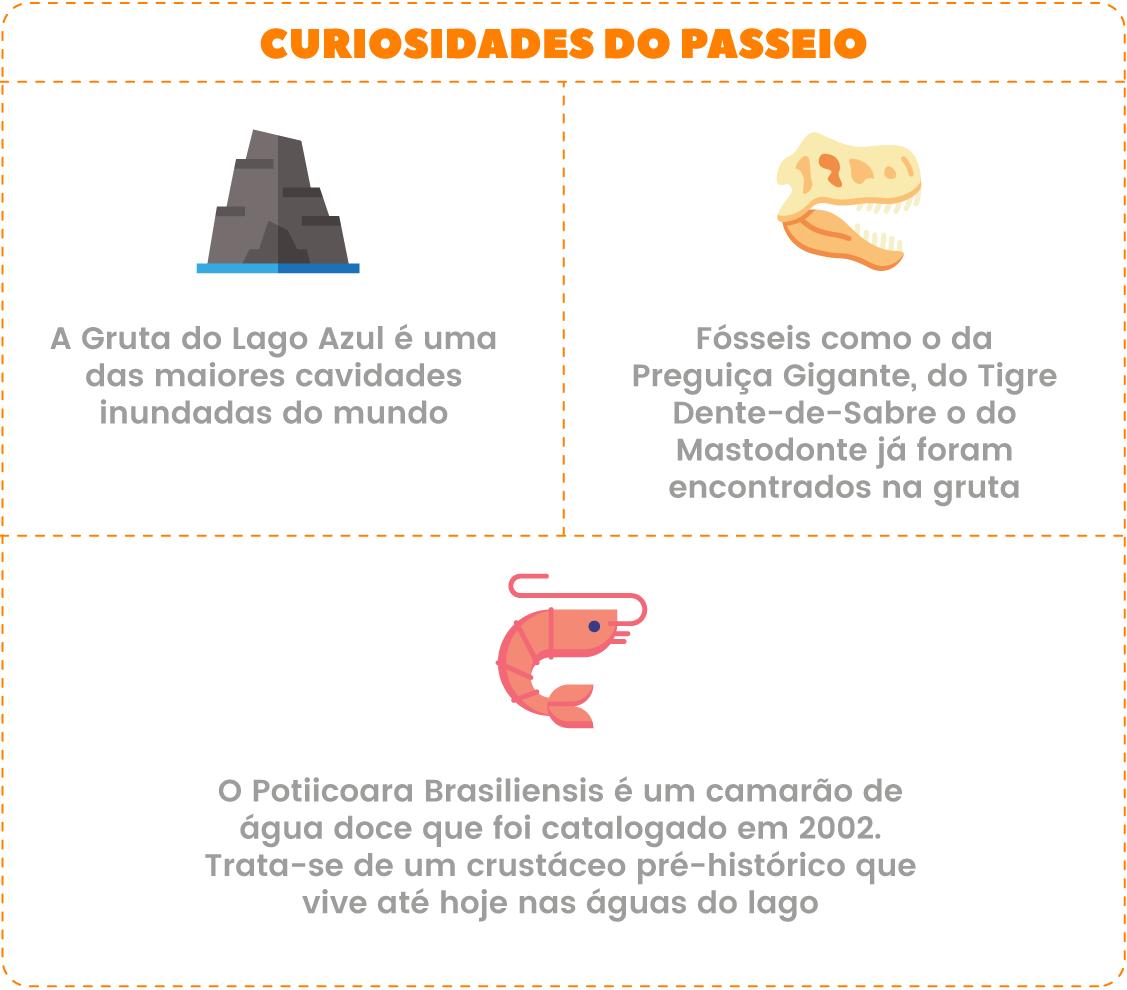 melhores_passeios_em_bonito