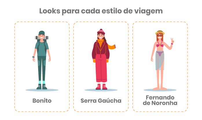 Ilustração-comparando-os-looks-de-Bonito-MS-Serra-Gaúcha-e-Fernando-de-Noronha