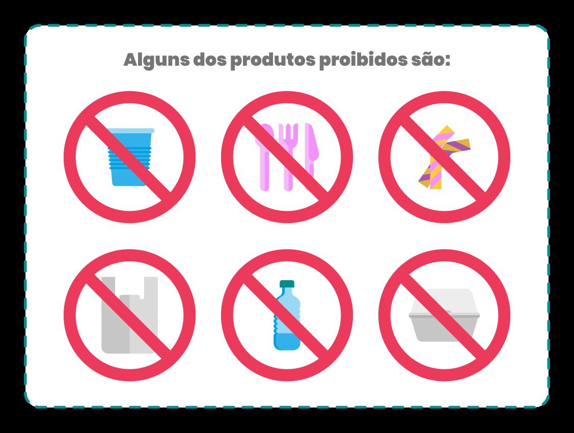 -Ilustração-indicando-os-produtos-proibidos