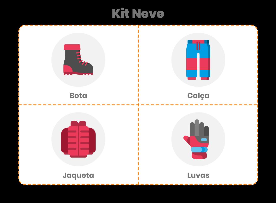 Ilustração-mostrando-o-Kit-Neve