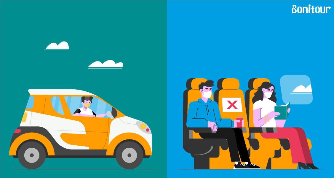 Ilustração-mostrando-o-turista-viajando-de-carro-e de-avião