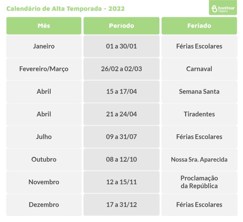 Calendário Alta Temporada 2022